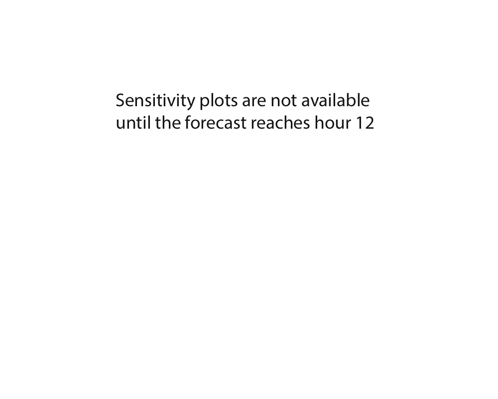 Sensitivity plots are not available until forecast hour 12